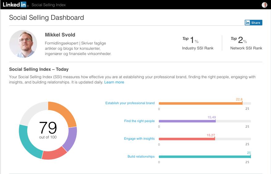 Personligt Social Selling Index fra min Linkedin-profil